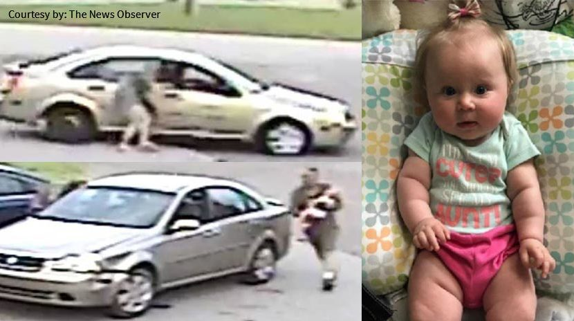 Getaway Vehicle Used in Abduction Found in Virginia