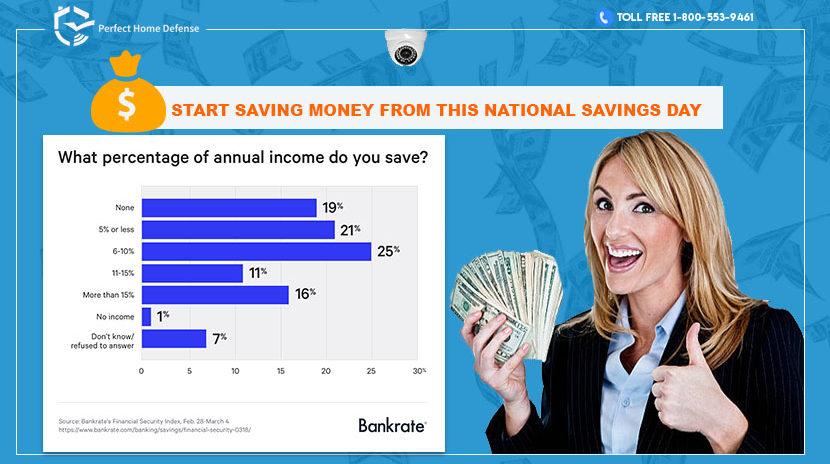 National Savings Day