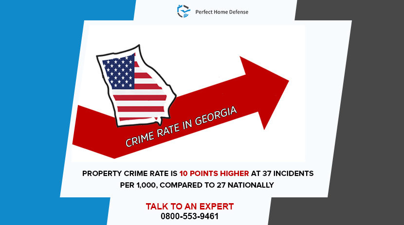 Crime Rates in Georgia